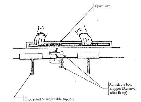 Welding method statement fig 2