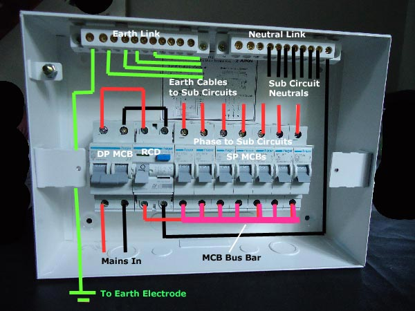 final sub circuit electrical wiring