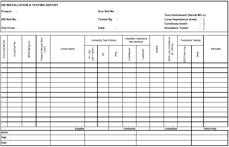 DB Installation & Testing Report